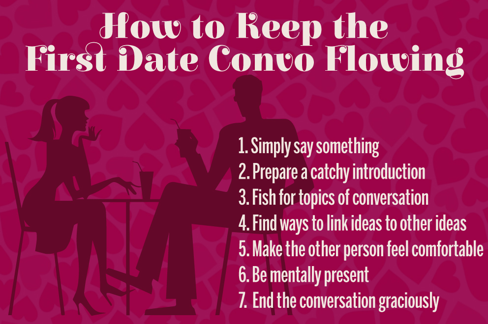 Best first date tips